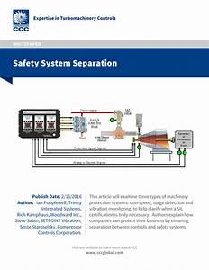 Compressor Controls Corporation Series 3  Manual
