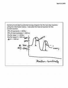 Label The Energy Diagram For A Two Step Reaction