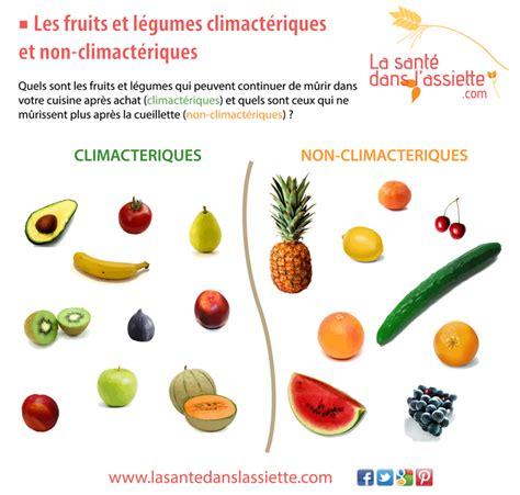 cuisine santé recettes la santé dans l 39 assiette fiche pratique les fruits et