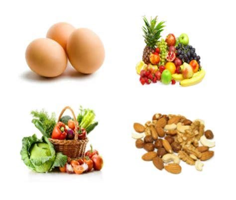 Dieet en voedingsleer