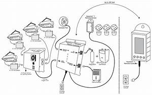 grow room wiring diagram 24 wiring diagram images With grow room diagram