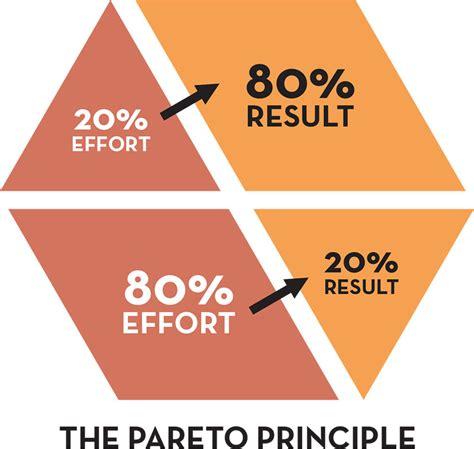 The Pareto Principle - KAMguru