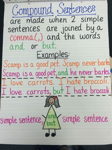 compound sentences anchor chart  grade anchor