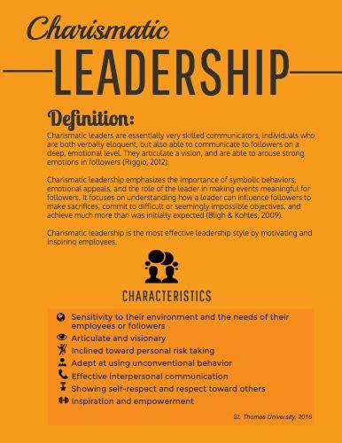 charismatic leadership  ivy levine infographic