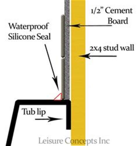 Tiling A Bathtub Lip by Drop In Bathtub Installation Random Stuff