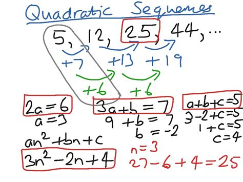 term   quadratic sequence quadratic