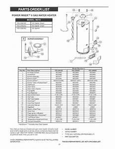 Kenmore Power Miser 6 153 336262 Users Manual