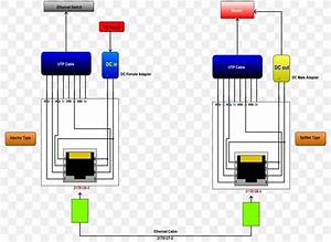 Circuit Diagram Power Over Ethernet Schematic  Png  800x600px  Diagram  Adapter  Circuit Diagram