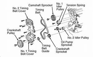 1994-2001 Toyota Rav4 2 0l Serpentine Belt Diagram