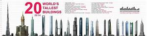 20 World U0026 39 S Tallest Buildings Skyscraper Diagram 100