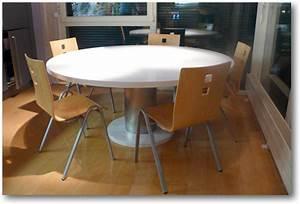 Table Ronde Cuisine : table de cuisine corian ronde crea diffusion sp cialiste corian ~ Teatrodelosmanantiales.com Idées de Décoration