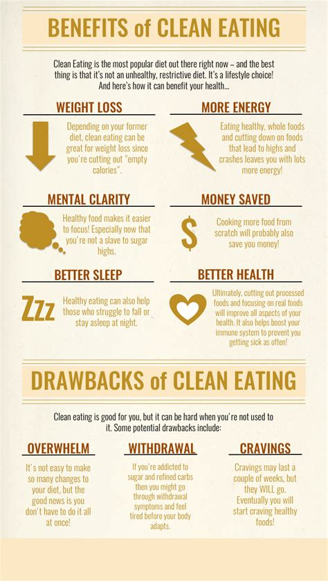 Clean Eating Benefits Healthstatus