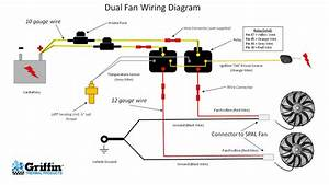 Ac Wiring Dual Electric Fan