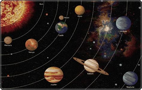 solar system orbit carpet  flagship carpets options