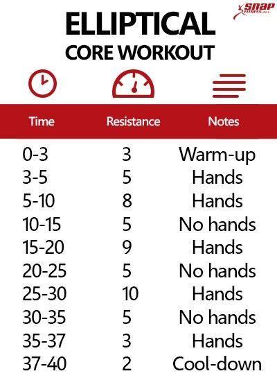 gym workout chart ideas  pinterest gym workouts  men workouts  men  chest
