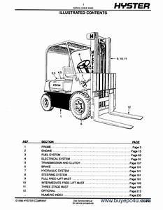 Hyster Challenger H30h H40h H50h H60h Forklift Pdf
