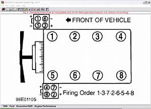 I Need A Diagram Of The Coil Packs For A 1999 Ford Van