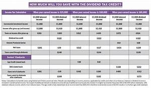 Earned Income Tax Table Chart How The Dividend Tax Credit Works