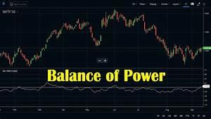 Balance Of Power Indicator Formula Setup And Usage