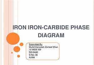 Iron Iron