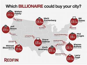 BillionaireCanBuyWhichUS_City