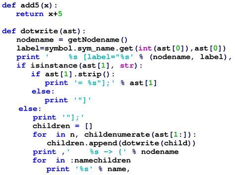 Syntax Programming Languages Wikipedia