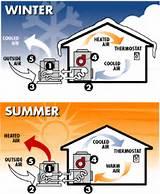Images of Acadia Air Source Heat Pump