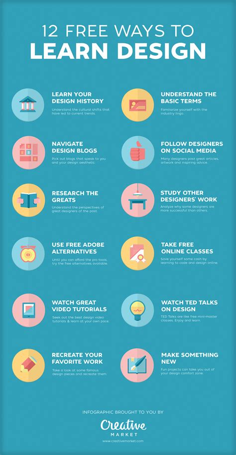 how to learn interior design yourself 12 free ways to learn design creative market blog
