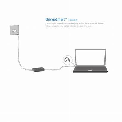 Laptop Universal Hp Charger Adapter Fujitsu 90w