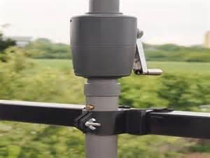 balkon sonnenschirmhalterung sonnenschirm fr balkon mit halterung carprola for