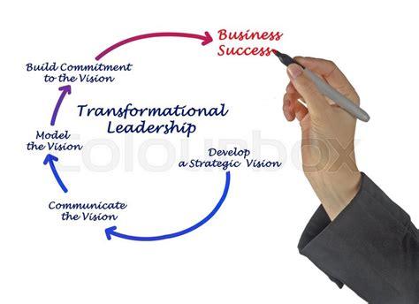 diagram  transformational leadership stock photo