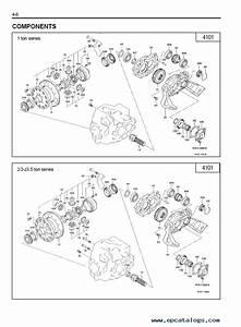 Toyota 7fdf  Fgf 15