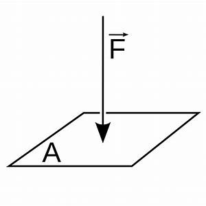 Physik Kraft Berechnen : druck physik wikipedia ~ Themetempest.com Abrechnung