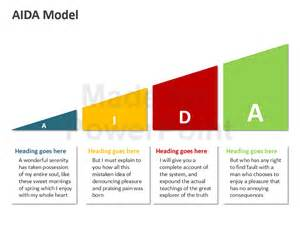 home layouts aida model editable for business powerpoint presentation