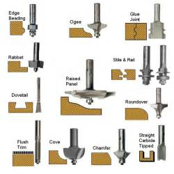 kitchen knives names woodworking router bits