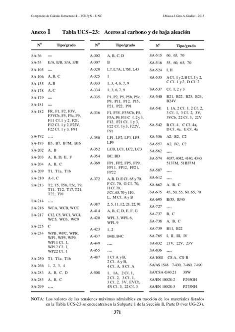 Cap 16 recipientes-parte-2