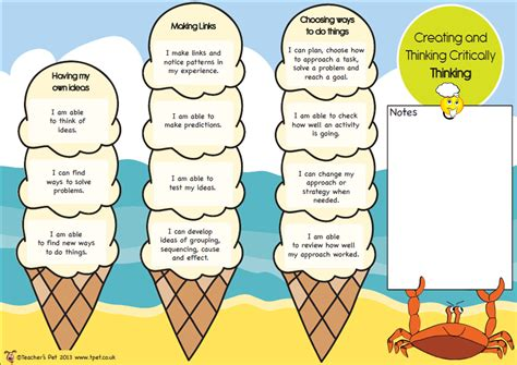 Characteristics Of Effective Learning  Lawns Park Primary