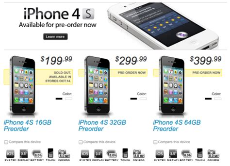 how to unlock iphone 4 verizon iphone 4s de sprint desbloqueado el de verizon despues de