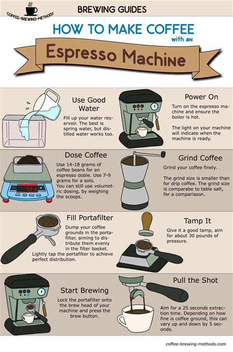Start with some good quality ground coffee beans. How To Make Espresso With An Espresso Machine - How To Brew Coffee