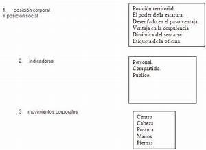 La comunicación no verbal (página 2) Monografias