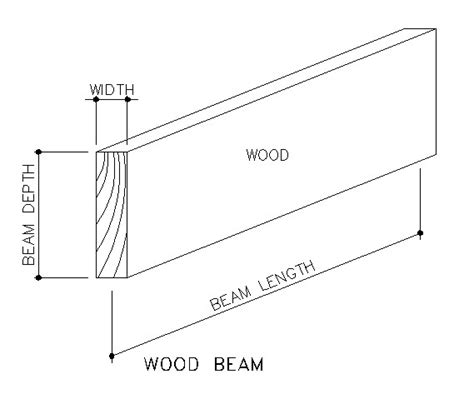 beam and joist calculations woodworking talk deflection totalconstructionhelp