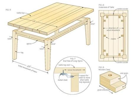 Table Tops And Wood Movement  Canadian Woodworking Magazine