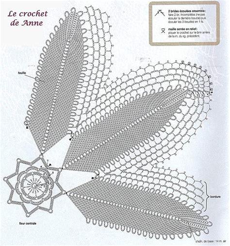 napperon fleur et sa grille gratuite au crochet irlandais le de