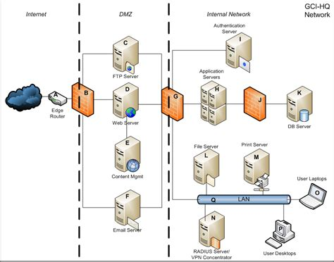 solved  refer   accompanying network diagram