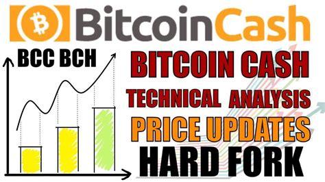bitcoin cash bch technical analysis   chart bitcoin