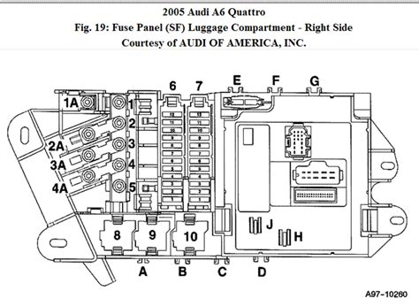 2007 Audi A6 Fuse Box Diagram by Fuse Diagram Hello I Like To Get A List Or Diagram Of