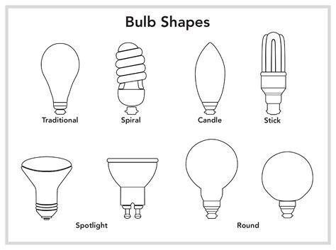 lighting appealing light bulb shapes design   lighting  alexandermcbridewilsoncom