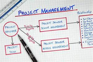 50 Tools  U0026 Software That Every Project Manager Need To Use
