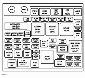 2005 Kia Optima Fuse Box Diagram  Kia  Auto Wiring Diagram