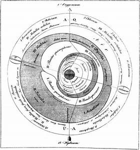 Trees Of Life  A Visual History Of Scientific Diagrams